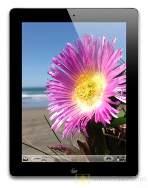 Apple iPad 3 4G / IPAD34G