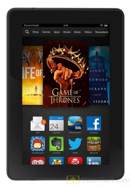 Amazon Kindle Fire HDX 7 / KFHDX7